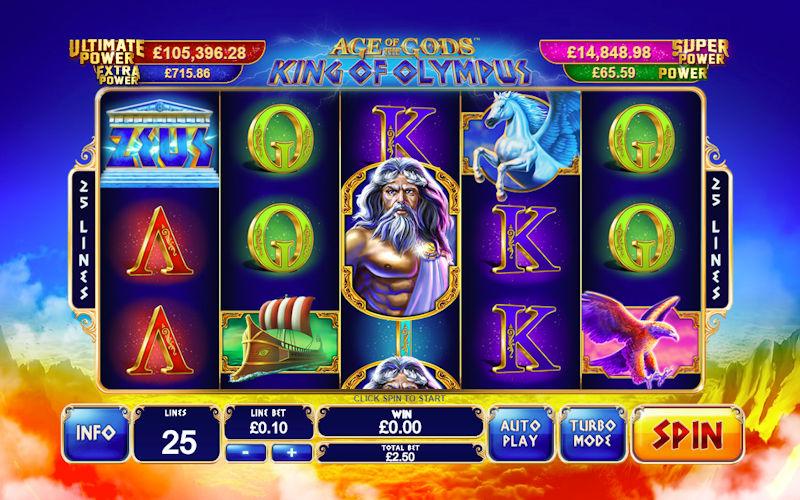 Age of the Gods Gods King of Olympus Slot
